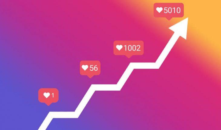 Best Marketing Platforms